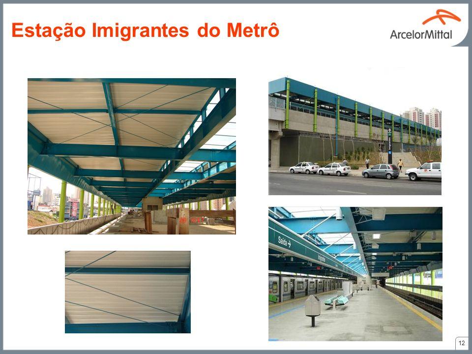 Estação Imigrantes do Metrô 12