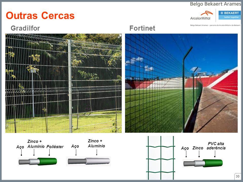 Aço Zinco + Alumínio Poliéster Aço Zinco + Alumínio Fortinet Zinco Aço PVC alta aderência Gradilfor 30 Outras Cercas