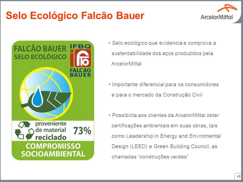 Selo ecológico que evidencia e comprova a sustentabilidade dos aços produzidos pela ArcelorMittal Importante diferencial para os consumidores e para o