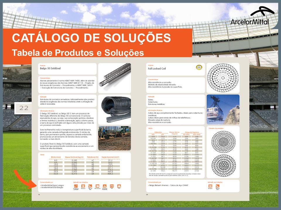 CATÁLOGO DE SOLUÇÕES Tabela de Produtos e Soluções