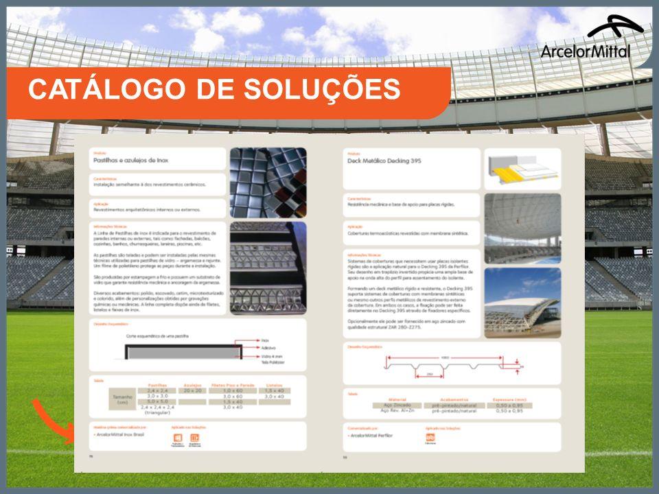ArcelorMittal Aços Longos Tel.