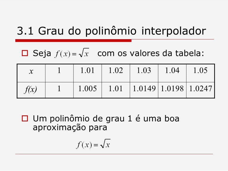 3.1 Grau do polinômio interpolador Seja com os valores da tabela: Um polinômio de grau 1 é uma boa aproximação para x 11.011.021.031.041.05 f(x) 11.00
