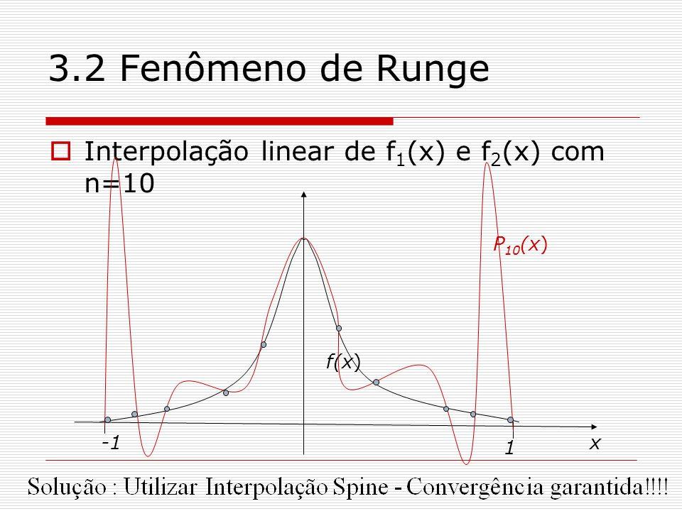 3.2 Fenômeno de Runge Interpolação linear de f 1 (x) e f 2 (x) com n=10 x 1 f(x) P 10 (x)