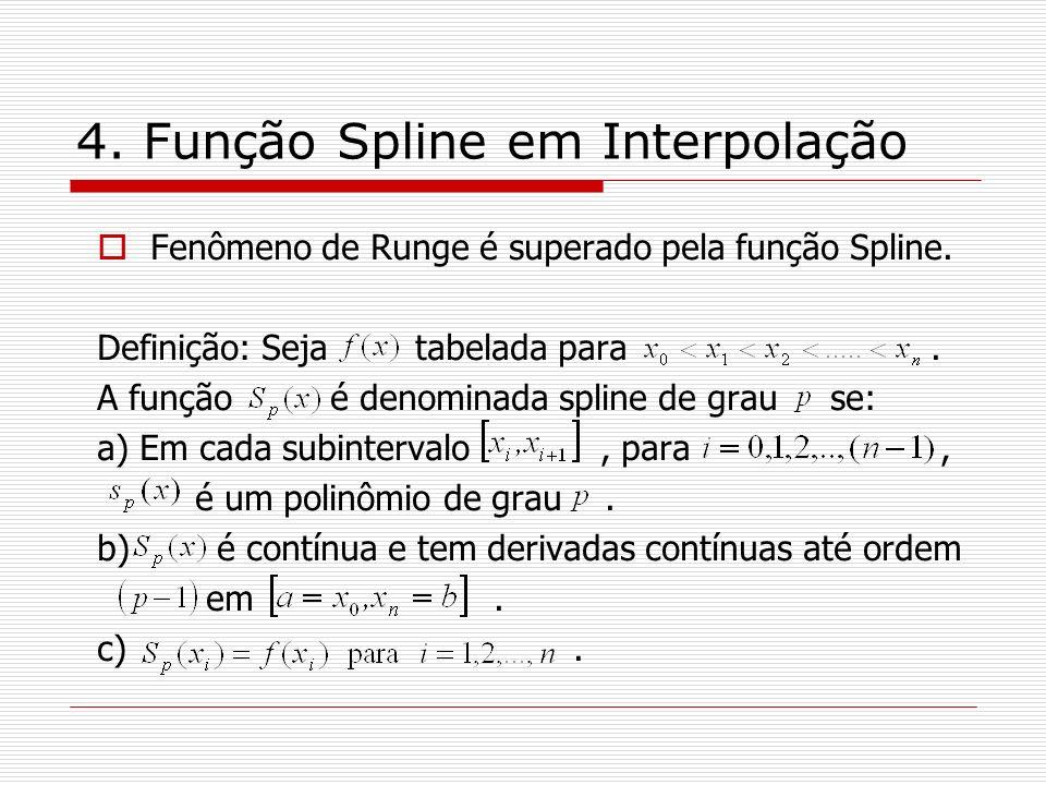 4. Função Spline em Interpolação Fenômeno de Runge é superado pela função Spline. Definição: Seja tabelada para. A função é denominada spline de grau