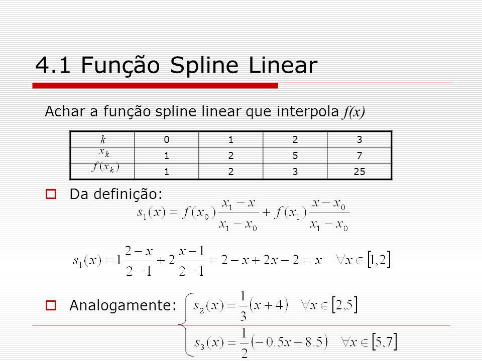 4.1 Função Spline Linear Achar a função spline linear que interpola f(x) Da definição: Analogamente: 0123 1257 12325