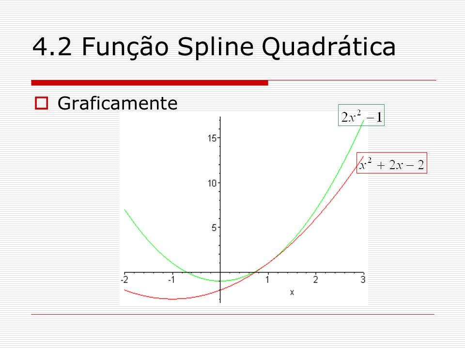 4.2 Função Spline Quadrática Graficamente