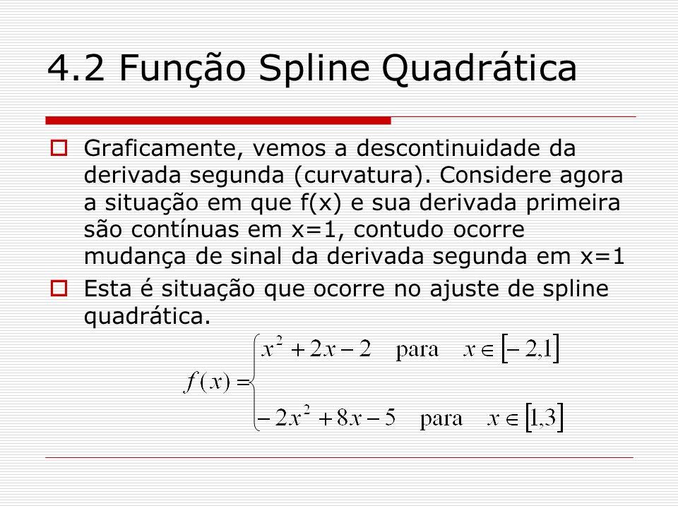 4.2 Função Spline Quadrática Graficamente, vemos a descontinuidade da derivada segunda (curvatura). Considere agora a situação em que f(x) e sua deriv