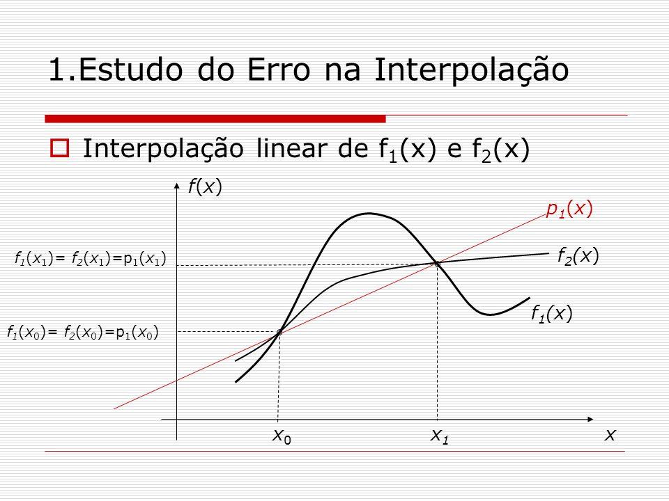 1.Estudo do Erro na Interpolação Interpolação linear de f 1 (x) e f 2 (x) x f(x)f(x) x0x0 x1x1 f 1 (x 0 )= f 2 (x 0 )=p 1 (x 0 ) f 1 (x) p1(x)p1(x) f