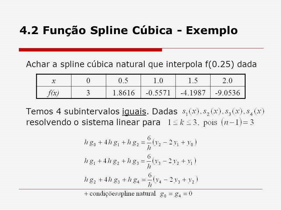 4.2 Função Spline Cúbica - Exemplo Achar a spline cúbica natural que interpola f(0.25) dada Temos 4 subintervalos iguais. Dadas resolvendo o sistema l