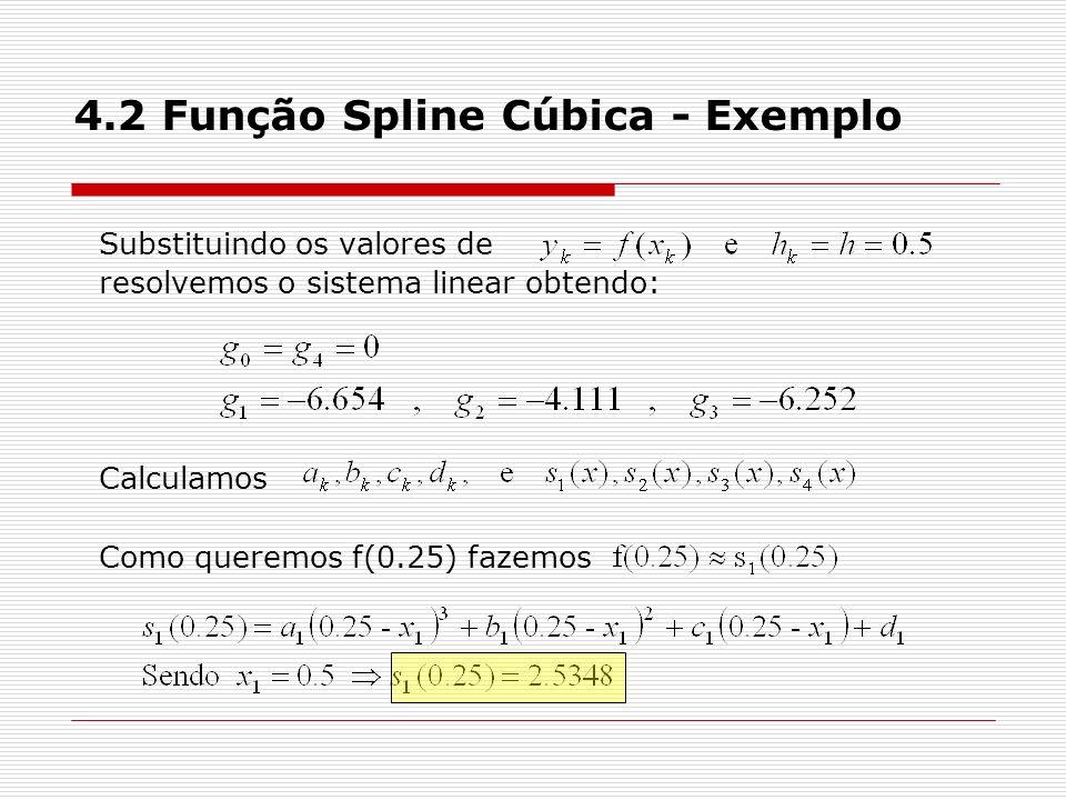 4.2 Função Spline Cúbica - Exemplo Substituindo os valores de resolvemos o sistema linear obtendo: Calculamos Como queremos f(0.25) fazemos