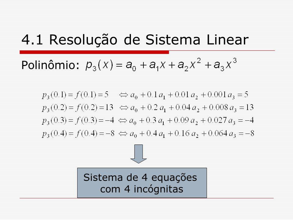 4.1 Resolução de Sistema Linear Polinômio: Sistema de 4 equações com 4 incógnitas