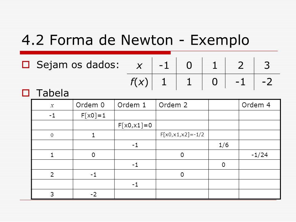 4.2 Forma de Newton - Exemplo Sejam os dados: Tabela x01 f(x)f(x)110 23 -2 x Ordem 0Ordem 1Ordem 2Ordem 4 F[x0]=1 F[x0,x1]=0 0 1 F[x0,x1,x2]=-1/2 1/6