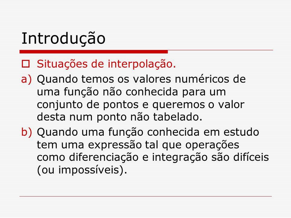 Introdução Situações de interpolação. a)Quando temos os valores numéricos de uma função não conhecida para um conjunto de pontos e queremos o valor de