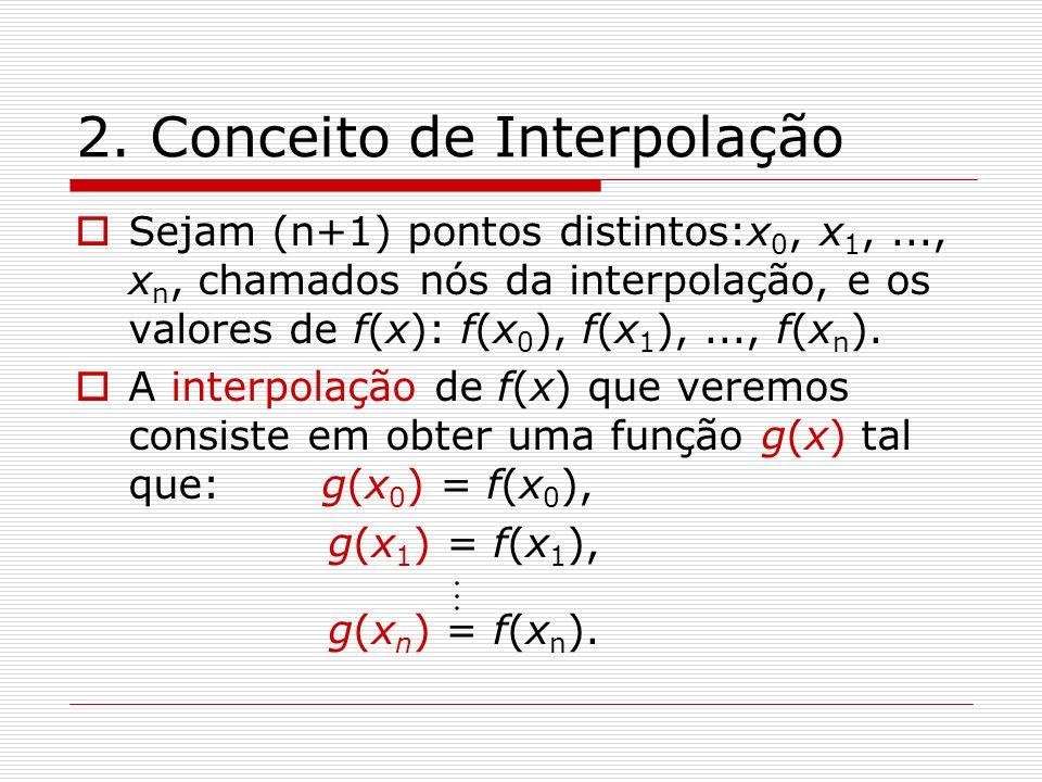 2. Conceito de Interpolação Sejam (n+1) pontos distintos:x 0, x 1,..., x n, chamados nós da interpolação, e os valores de f(x): f(x 0 ), f(x 1 ),...,