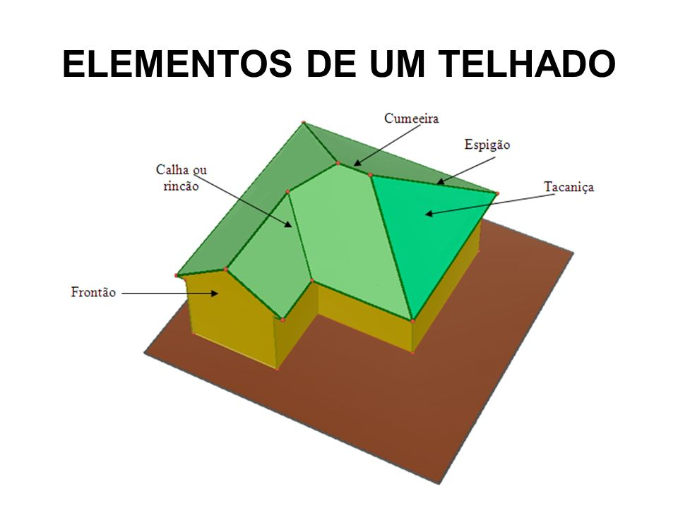 Como fazer o projeto de um telhado .