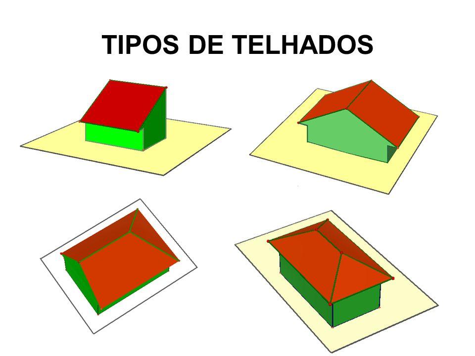PROJEÇÕES DE UM TELHADO
