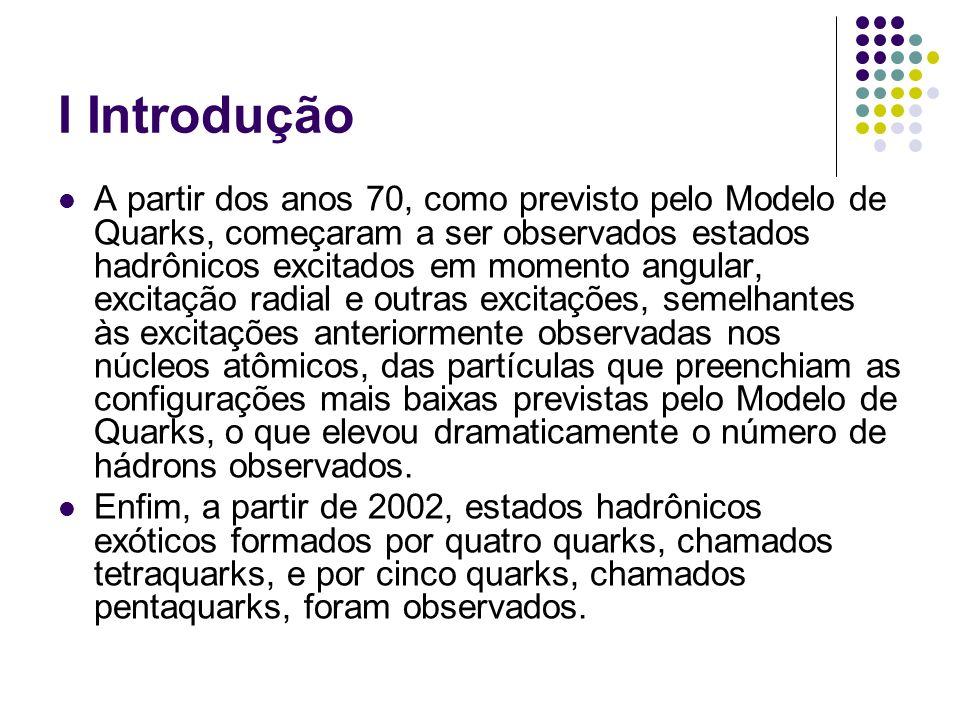 I Introdução A partir dos anos 70, como previsto pelo Modelo de Quarks, começaram a ser observados estados hadrônicos excitados em momento angular, ex