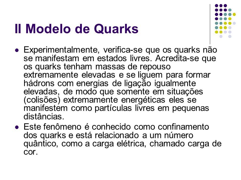 II Modelo de Quarks Experimentalmente, verifica-se que os quarks não se manifestam em estados livres. Acredita-se que os quarks tenham massas de repou