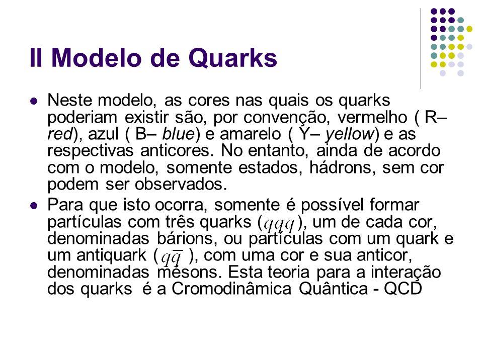 II Modelo de Quarks Neste modelo, as cores nas quais os quarks poderiam existir são, por convenção, vermelho ( R– red), azul ( B– blue) e amarelo ( Y–