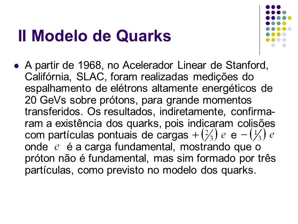 II Modelo de Quarks A partir de 1968, no Acelerador Linear de Stanford, Califórnia, SLAC, foram realizadas medições do espalhamento de elétrons altame
