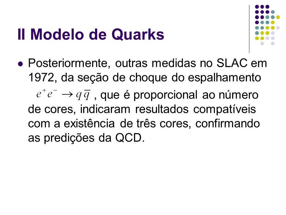 II Modelo de Quarks Posteriormente, outras medidas no SLAC em 1972, da seção de choque do espalhamento, que é proporcional ao número de cores, indicar