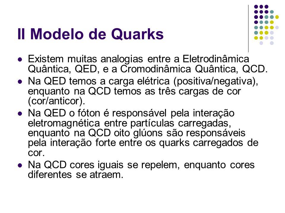 II Modelo de Quarks Existem muitas analogias entre a Eletrodinâmica Quântica, QED, e a Cromodinâmica Quântica, QCD. Na QED temos a carga elétrica (pos