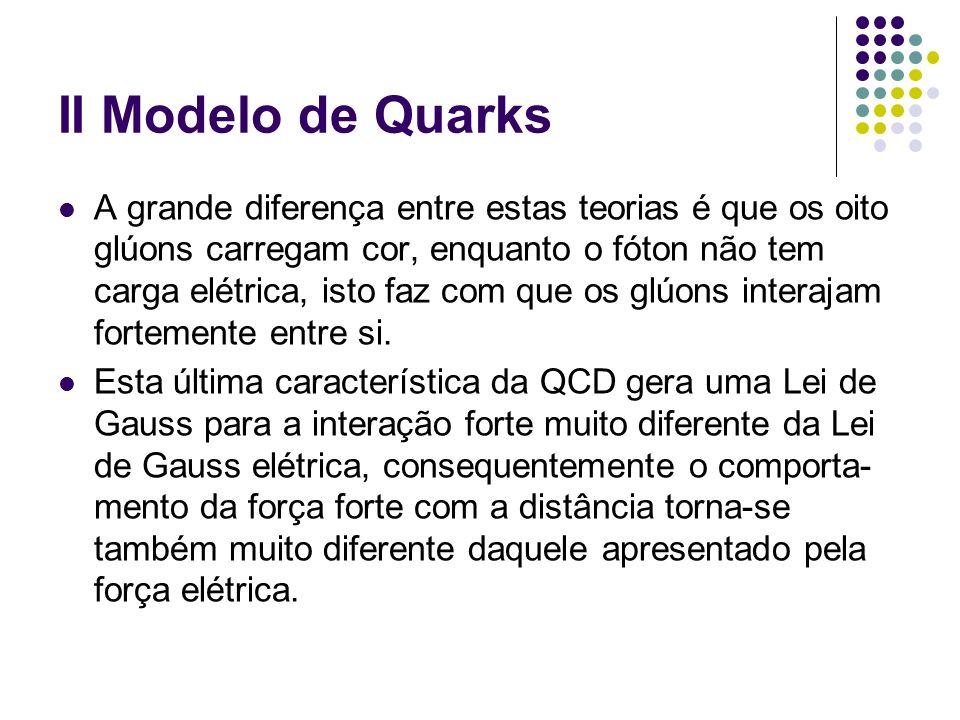 II Modelo de Quarks A grande diferença entre estas teorias é que os oito glúons carregam cor, enquanto o fóton não tem carga elétrica, isto faz com qu