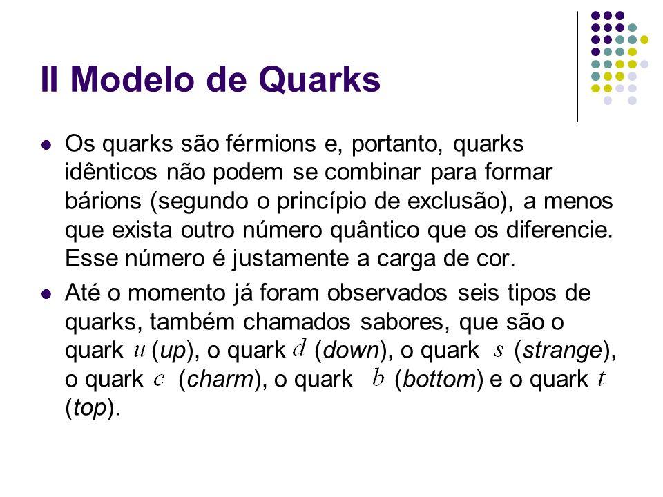 II Modelo de Quarks Os quarks são férmions e, portanto, quarks idênticos não podem se combinar para formar bárions (segundo o princípio de exclusão),