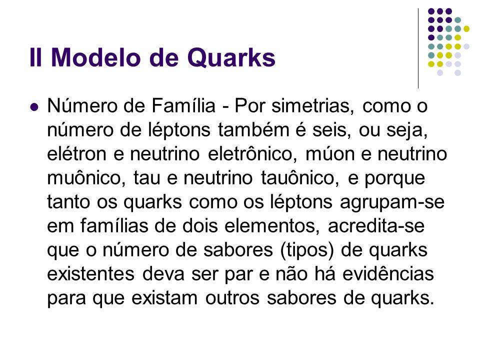 II Modelo de Quarks Número de Família - Por simetrias, como o número de léptons também é seis, ou seja, elétron e neutrino eletrônico, múon e neutrino