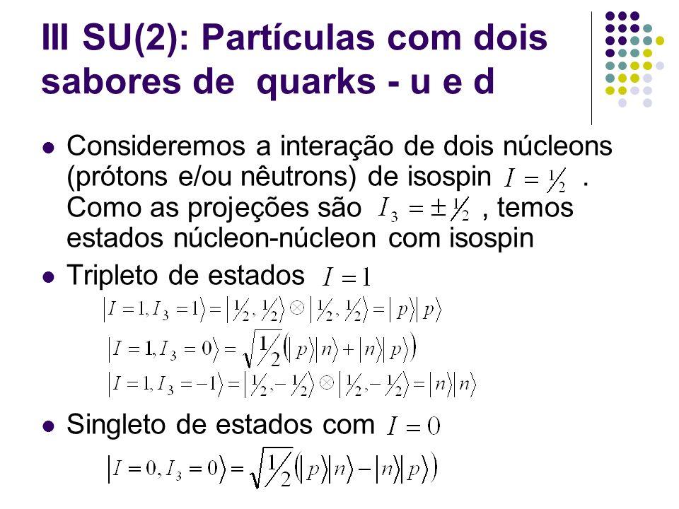 III SU(2): Partículas com dois sabores de quarks - u e d Consideremos a interação de dois núcleons (prótons e/ou nêutrons) de isospin. Como as projeçõ