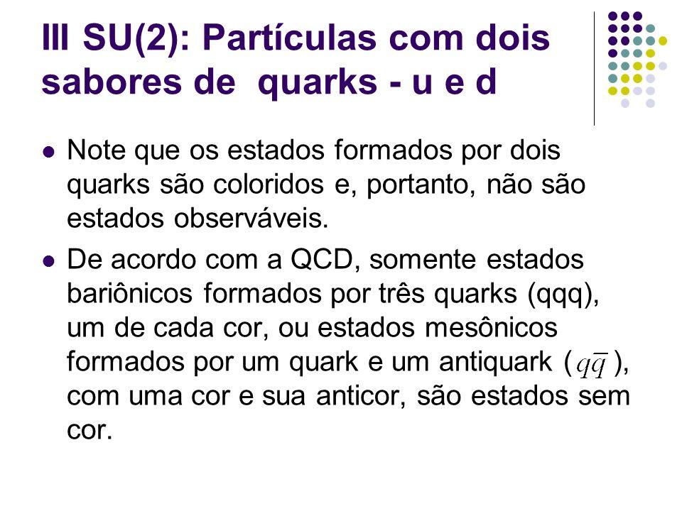 III SU(2): Partículas com dois sabores de quarks - u e d Note que os estados formados por dois quarks são coloridos e, portanto, não são estados obser