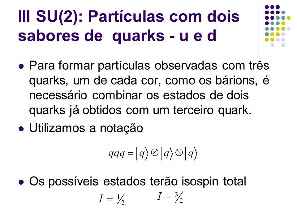 III SU(2): Partículas com dois sabores de quarks - u e d Para formar partículas observadas com três quarks, um de cada cor, como os bárions, é necessá
