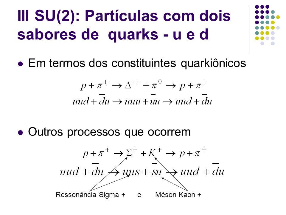 III SU(2): Partículas com dois sabores de quarks - u e d Em termos dos constituintes quarkiônicos Outros processos que ocorrem Ressonância Sigma + e M