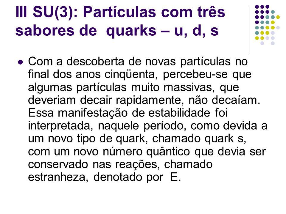 III SU(3): Partículas com três sabores de quarks – u, d, s Com a descoberta de novas partículas no final dos anos cinqüenta, percebeu-se que algumas p