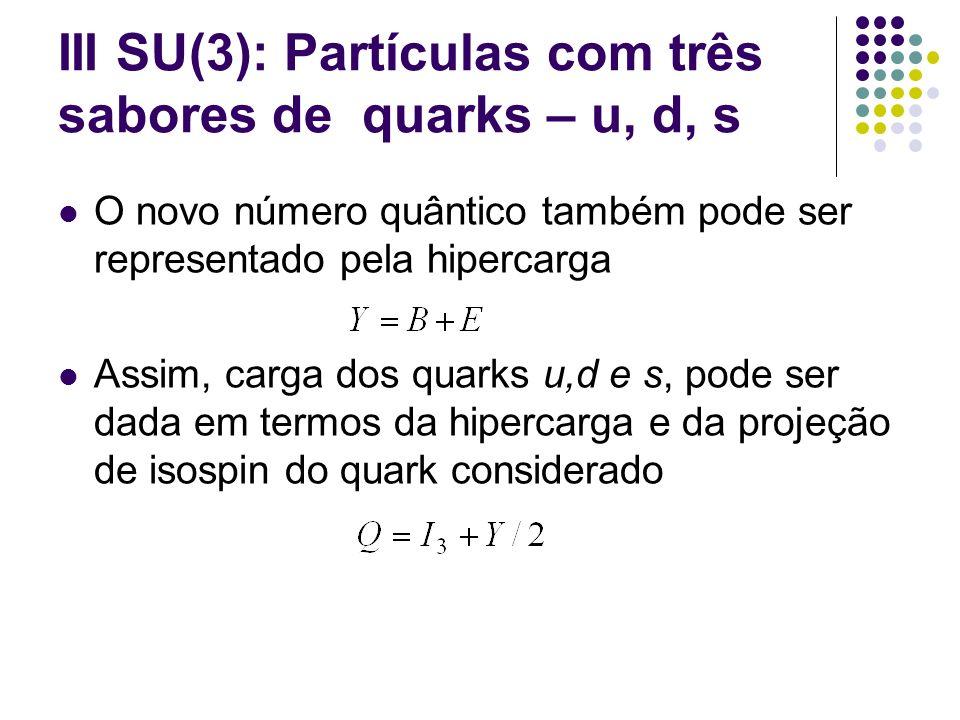 III SU(3): Partículas com três sabores de quarks – u, d, s O novo número quântico também pode ser representado pela hipercarga Assim, carga dos quarks
