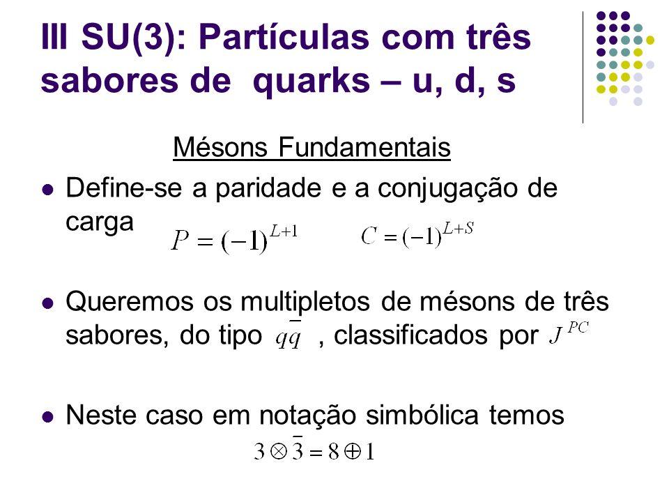 III SU(3): Partículas com três sabores de quarks – u, d, s Mésons Fundamentais Define-se a paridade e a conjugação de carga Queremos os multipletos de