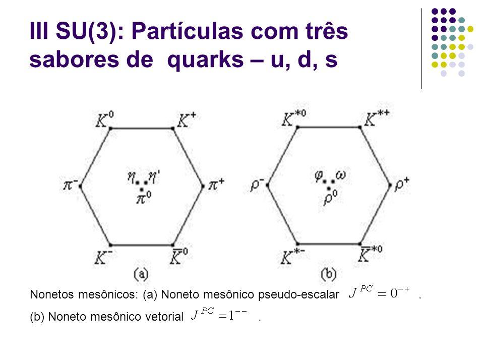 III SU(3): Partículas com três sabores de quarks – u, d, s Nonetos mesônicos: (a) Noneto mesônico pseudo-escalar. (b) Noneto mesônico vetorial.