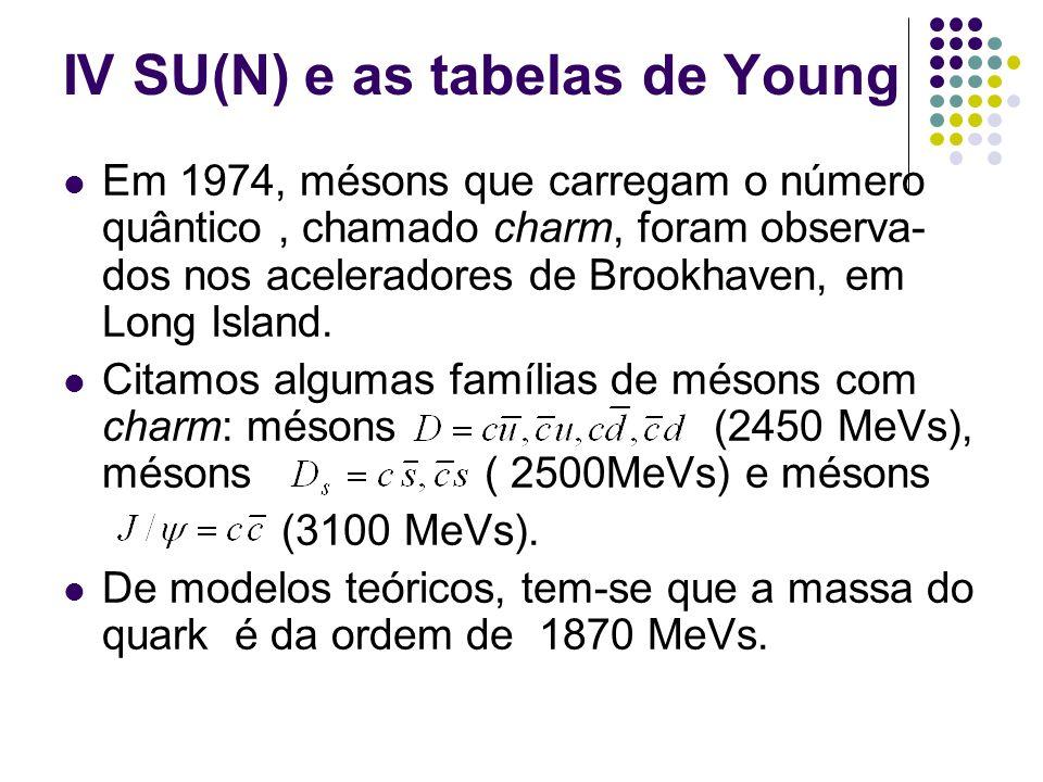IV SU(N) e as tabelas de Young Em 1974, mésons que carregam o número quântico, chamado charm, foram observa- dos nos aceleradores de Brookhaven, em Lo