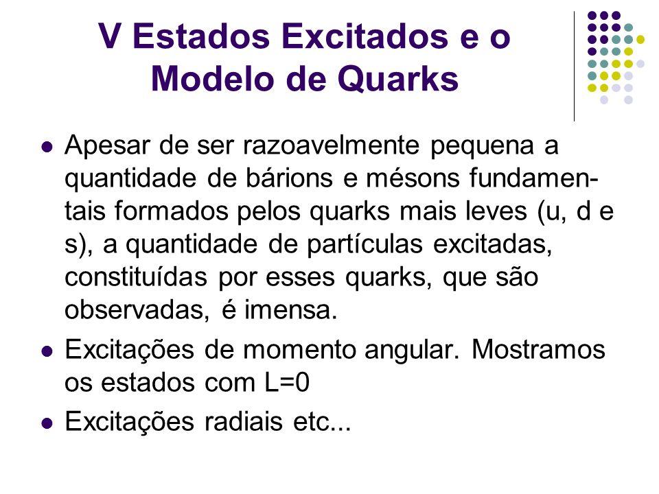 V Estados Excitados e o Modelo de Quarks Apesar de ser razoavelmente pequena a quantidade de bárions e mésons fundamen- tais formados pelos quarks mai