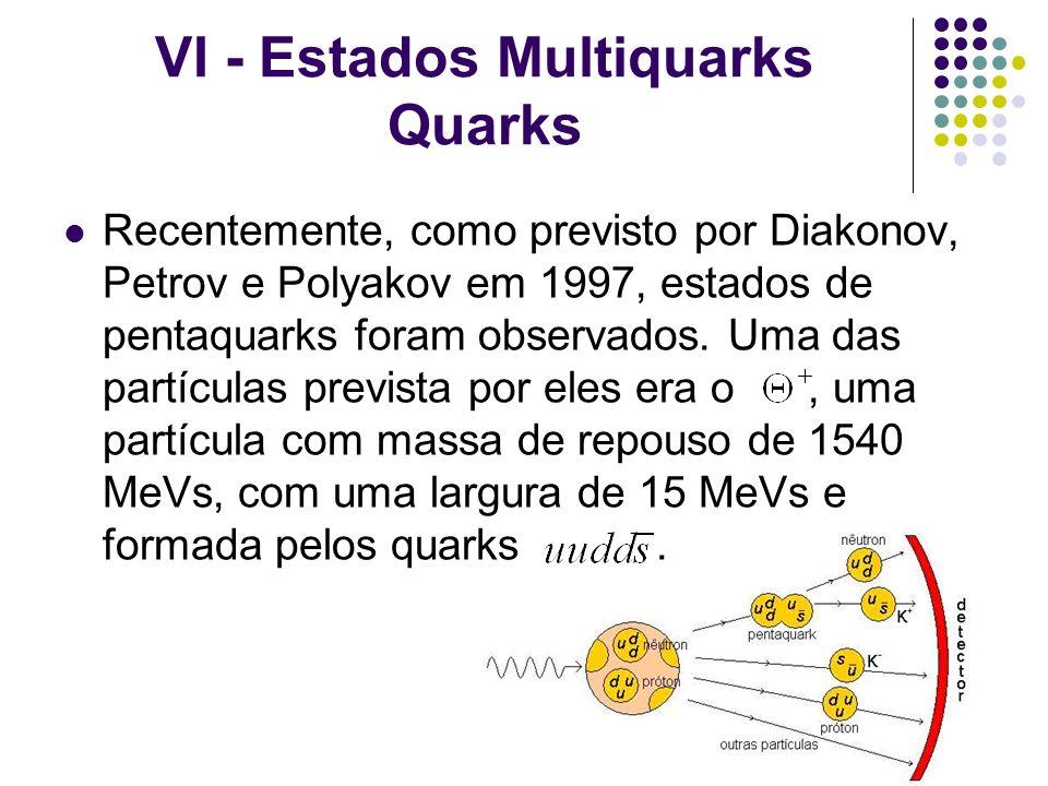 VI - Estados Multiquarks Quarks Recentemente, como previsto por Diakonov, Petrov e Polyakov em 1997, estados de pentaquarks foram observados. Uma das