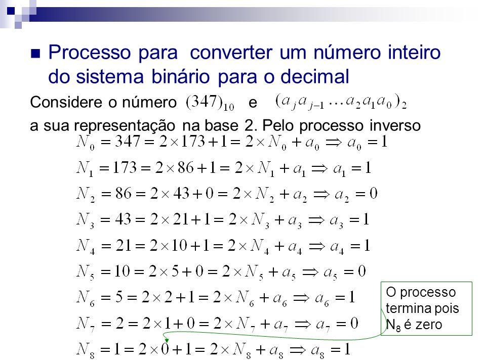 Processo para converter um número inteiro do sistema binário para o decimal Considere o número e a sua representação na base 2. Pelo processo inverso
