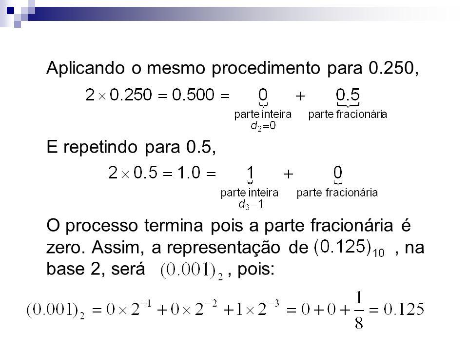 Aplicando o mesmo procedimento para 0.250, E repetindo para 0.5, O processo termina pois a parte fracionária é zero. Assim, a representação de, na bas