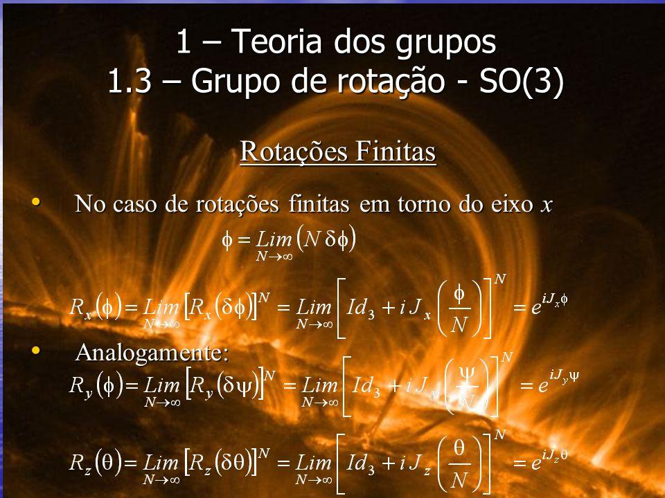 Rotações Finitas No caso de rotações finitas em torno do eixo x No caso de rotações finitas em torno do eixo x Analogamente: Analogamente: 1 – Teoria