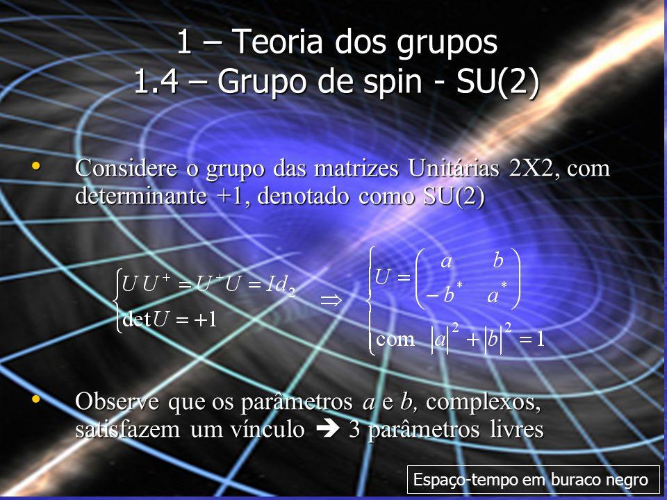 Considere o grupo das matrizes Unitárias 2X2, com determinante +1, denotado como SU(2) Considere o grupo das matrizes Unitárias 2X2, com determinante