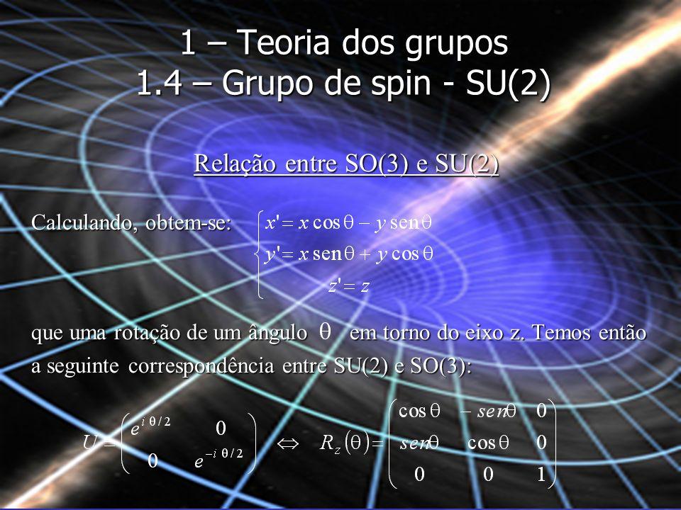 Relação entre SO(3) e SU(2) Calculando, obtem-se: que uma rotação de um ângulo em torno do eixo z. Temos então a seguinte correspondência entre SU(2)