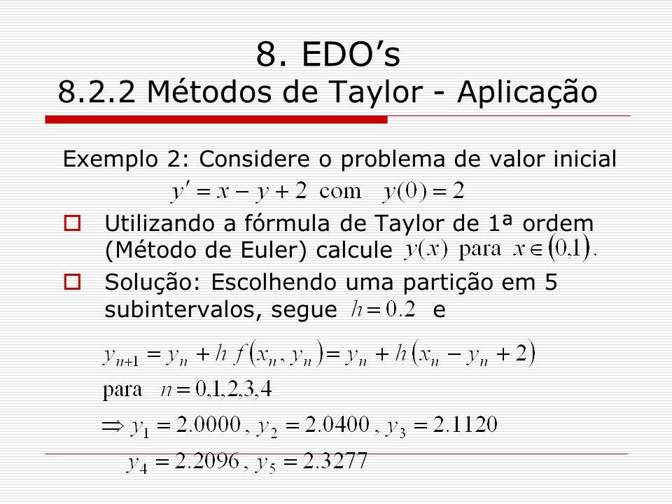 8. EDOs 8.2.2 Métodos de Taylor - Aplicação Exemplo 2: Considere o problema de valor inicial Utilizando a fórmula de Taylor de 1ª ordem (Método de Eul