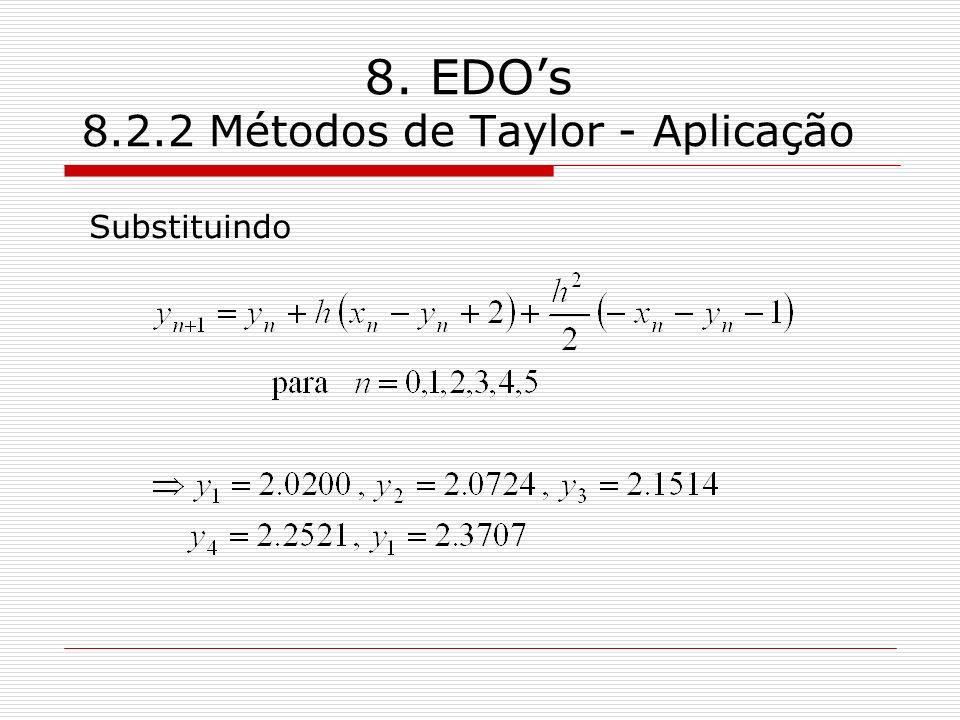 8. EDOs 8.2.2 Métodos de Taylor - Aplicação Substituindo