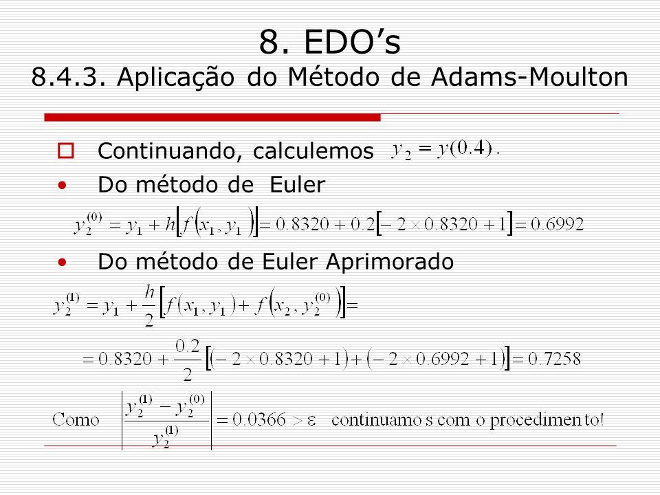 8. EDOs 8.4.3. Aplicação do Método de Adams-Moulton Continuando, calculemos Do método de Euler Do método de Euler Aprimorado