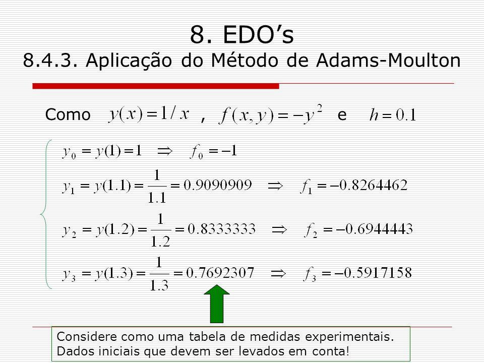 8. EDOs 8.4.3. Aplicação do Método de Adams-Moulton Como, e Considere como uma tabela de medidas experimentais. Dados iniciais que devem ser levados e