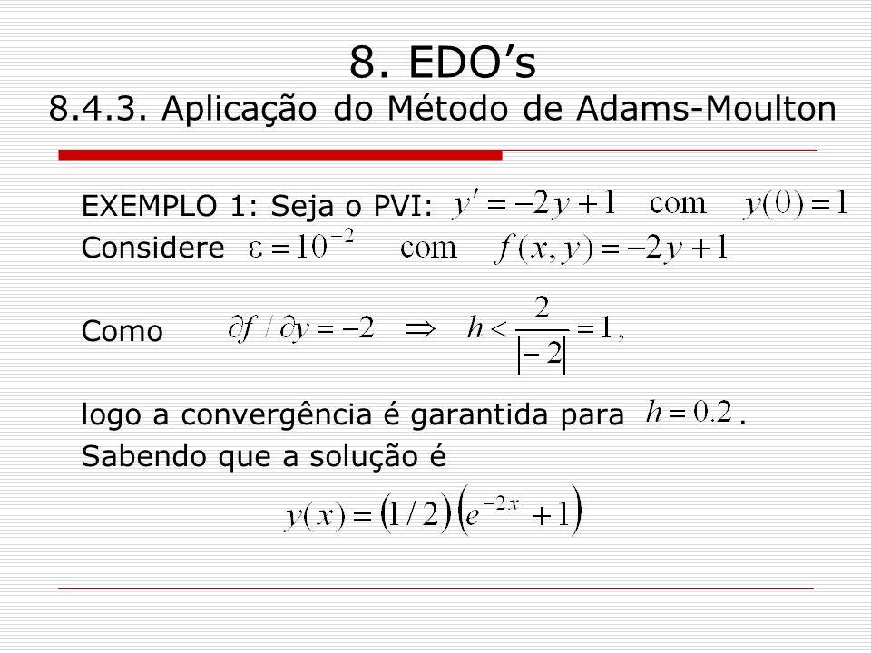 8. EDOs 8.4.3. Aplicação do Método de Adams-Moulton EXEMPLO 1: Seja o PVI: Considere Como logo a convergência é garantida para. Sabendo que a solução